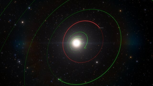Location of Kleopatra in the Solar System