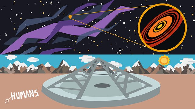 ESOcast 130: Why​ ​Astronomers​ ​Want​ ​to​ ​Use ALMA - ALMA​ ​is​ ​State​ ​of​ ​the​ ​Art​ ​Technology​