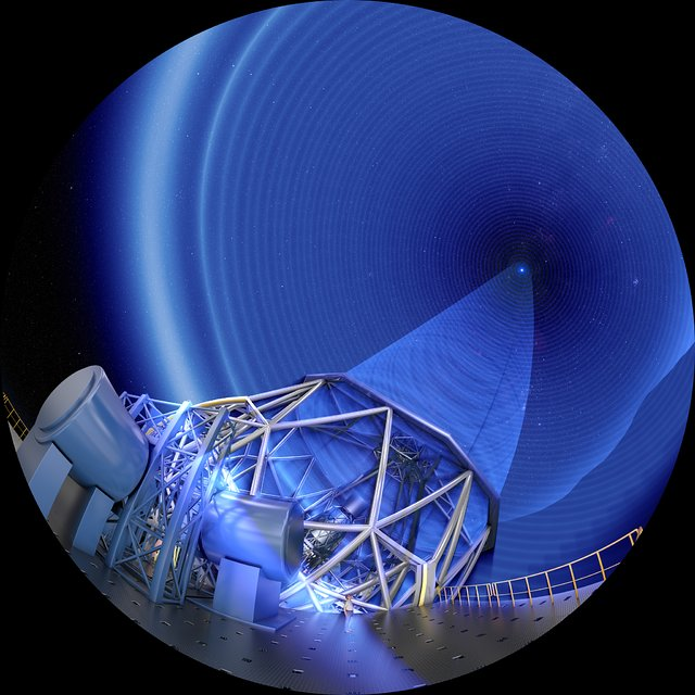 Light wave to telescope (fulldome)