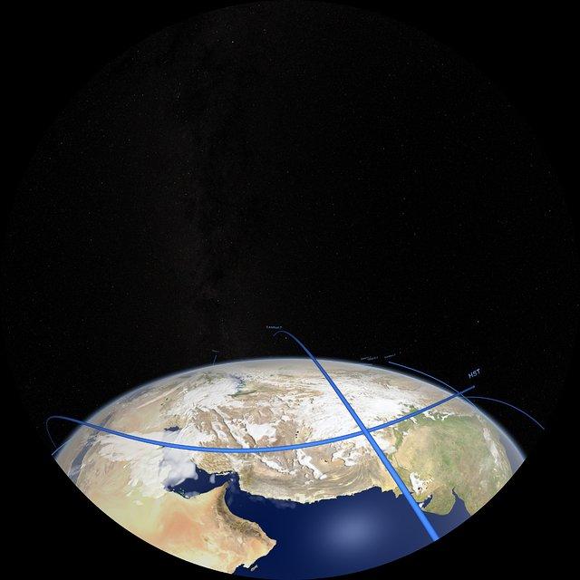 NASA Fleet at Dynamic Earth