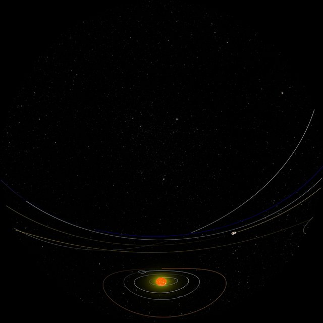 Orbits of the Solar System